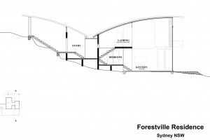 Forrestville House section
